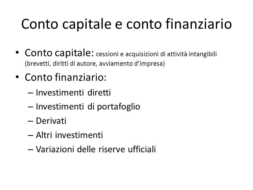 Conto capitale e conto finanziario Conto capitale: cessioni e acquisizioni di attività intangibili (brevetti, diritti di autore, avviamento d'impresa)