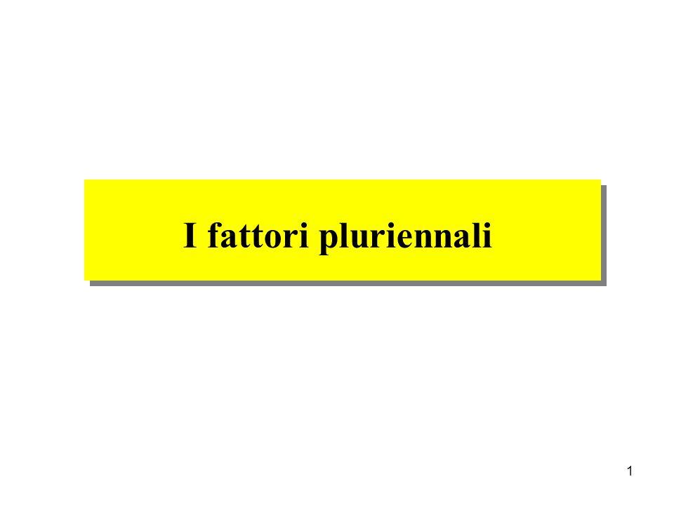 1 I fattori pluriennali