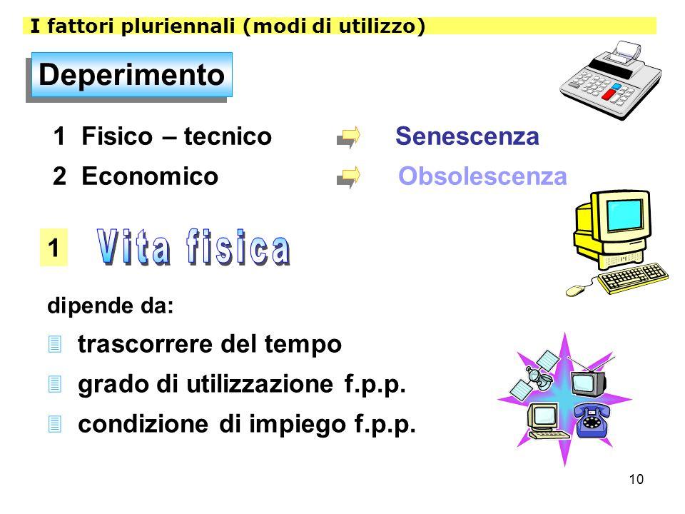 10 I fattori pluriennali (modi di utilizzo) Deperimento 1 Fisico – tecnico Senescenza 2 Economico Obsolescenza 1 dipende da: 3 trascorrere del tempo 3