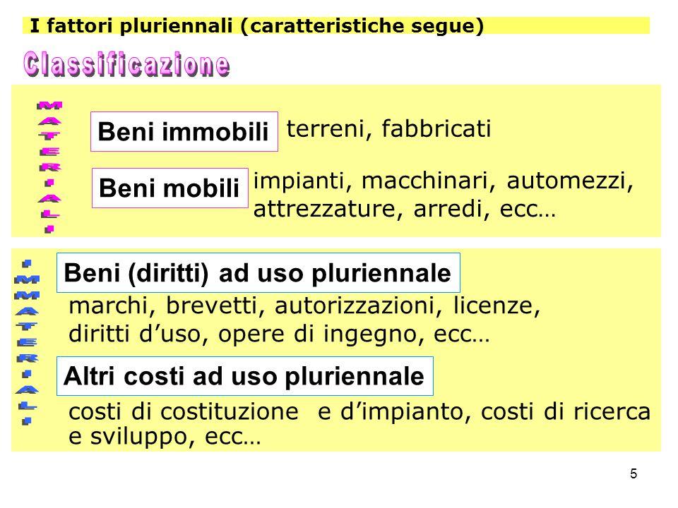 6 I fattori pluriennali Caratteristiche Presenza f.p.p.