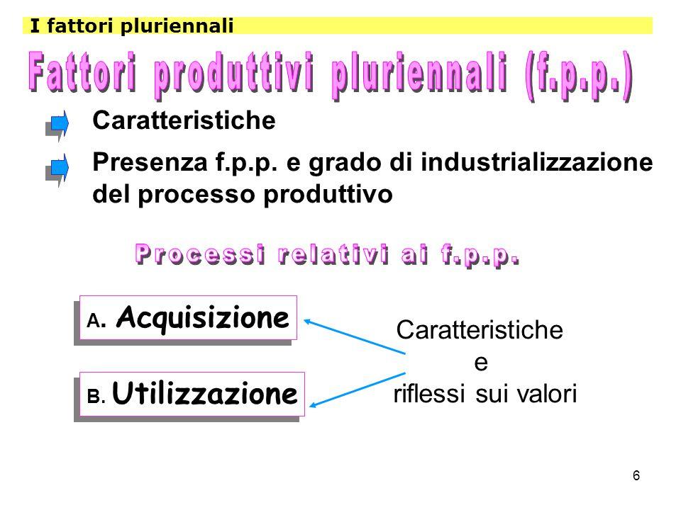 6 I fattori pluriennali Caratteristiche Presenza f.p.p. e grado di industrializzazione del processo produttivo A. Acquisizione B. Utilizzazione Caratt