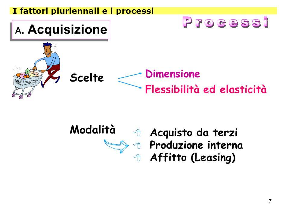 7 I fattori pluriennali e i processi A. Acquisizione Scelte Dimensione Flessibilità ed elasticità Modalità 8 Acquisto da terzi 8 Produzione interna 8