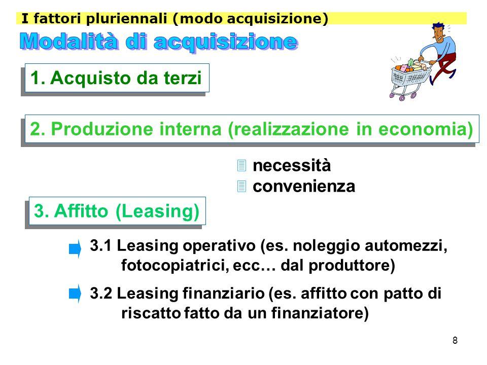 8 I fattori pluriennali (modo acquisizione) 1. Acquisto da terzi 3. Affitto (Leasing) 2. Produzione interna (realizzazione in economia) 3 necessità 3
