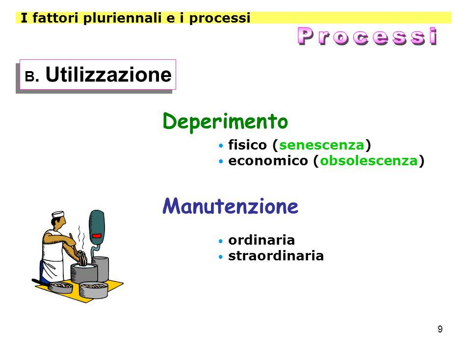 9 I fattori pluriennali e i processi B. Utilizzazione Deperimento fisico (senescenza) economico (obsolescenza) ordinaria straordinaria Manutenzione
