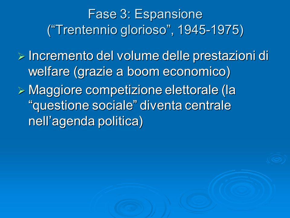 """Fase 3: Espansione (""""Trentennio glorioso"""", 1945-1975)  Incremento del volume delle prestazioni di welfare (grazie a boom economico)  Maggiore compet"""