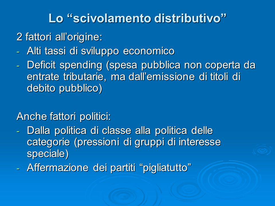 """Lo """"scivolamento distributivo"""" 2 fattori all'origine: - Alti tassi di sviluppo economico - Deficit spending (spesa pubblica non coperta da entrate tri"""