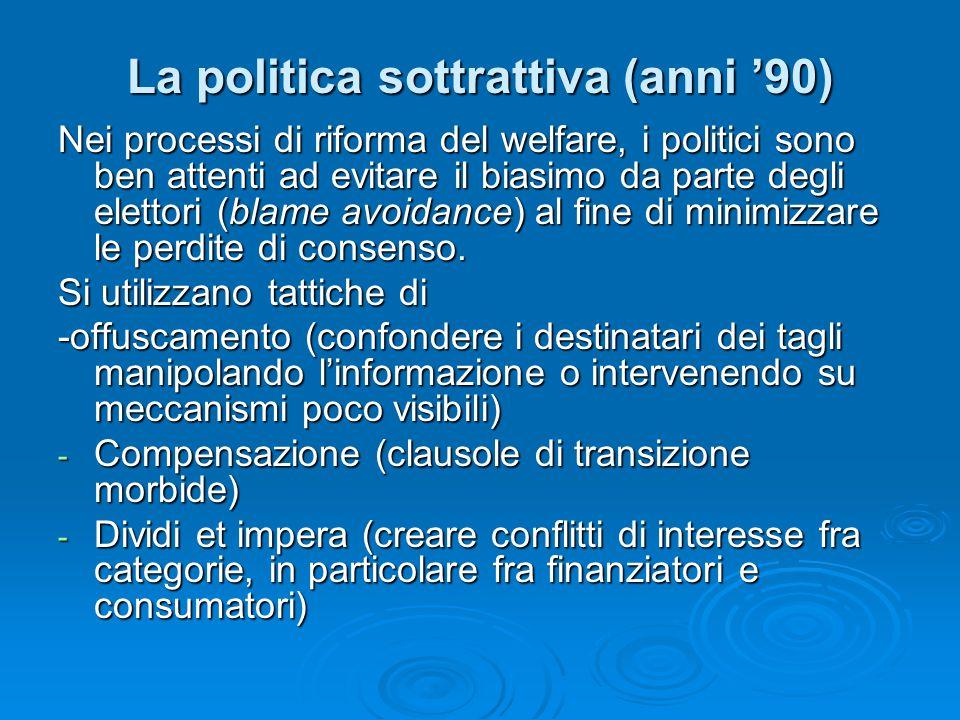 La politica sottrattiva (anni '90) Nei processi di riforma del welfare, i politici sono ben attenti ad evitare il biasimo da parte degli elettori (bla