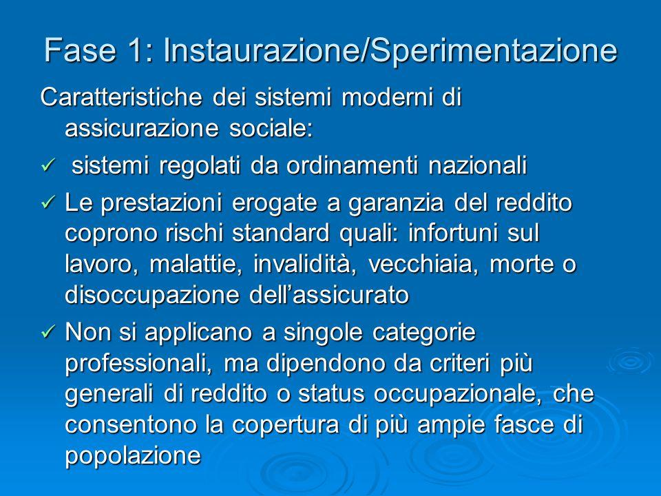 Fase 1: Instaurazione/Sperimentazione Caratteristiche dei sistemi moderni di assicurazione sociale: sistemi regolati da ordinamenti nazionali sistemi