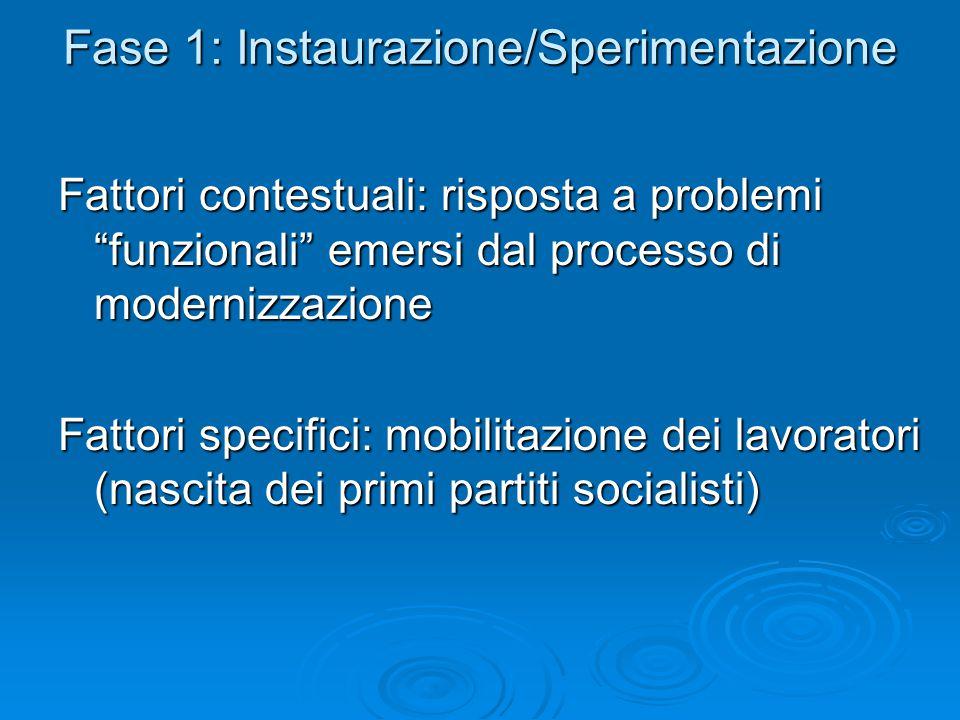 """Fase 1: Instaurazione/Sperimentazione Fattori contestuali: risposta a problemi """"funzionali"""" emersi dal processo di modernizzazione Fattori specifici:"""