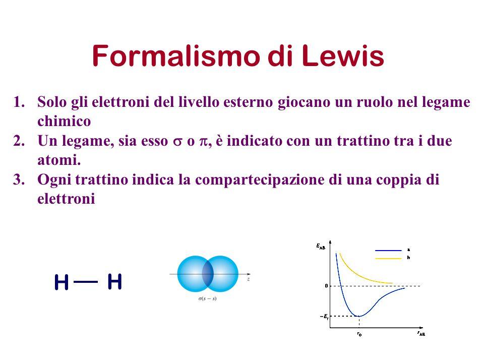 Formalismo di Lewis 1.Solo gli elettroni del livello esterno giocano un ruolo nel legame chimico 2.Un legame, sia esso  o , è indicato con un trattino tra i due atomi.