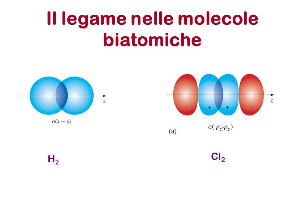 Il legame nelle molecole biatomiche H2H2 Cl 2