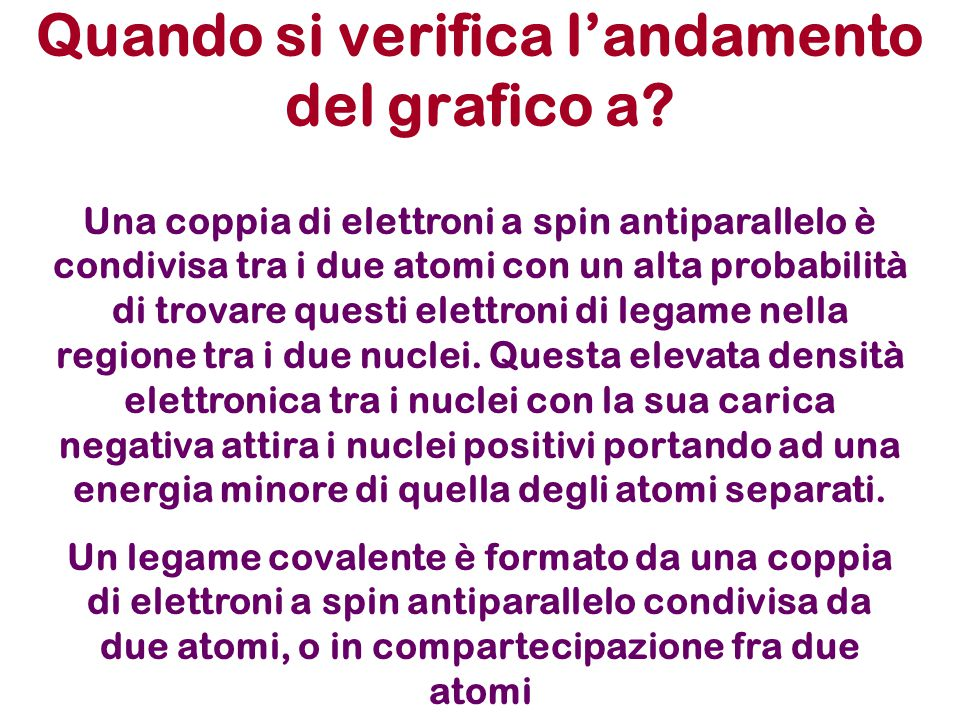 Quando si verifica l'andamento del grafico a? Una coppia di elettroni a spin antiparallelo è condivisa tra i due atomi con un alta probabilità di trov