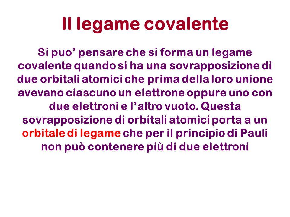 Il legame covalente Si puo' pensare che si forma un legame covalente quando si ha una sovrapposizione di due orbitali atomici che prima della loro unione avevano ciascuno un elettrone oppure uno con due elettroni e l'altro vuoto.