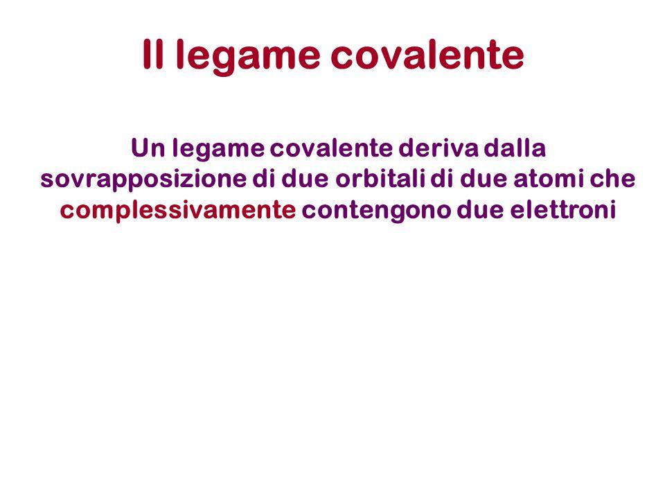 Il legame covalente Un legame covalente deriva dalla sovrapposizione di due orbitali di due atomi che complessivamente contengono due elettroni