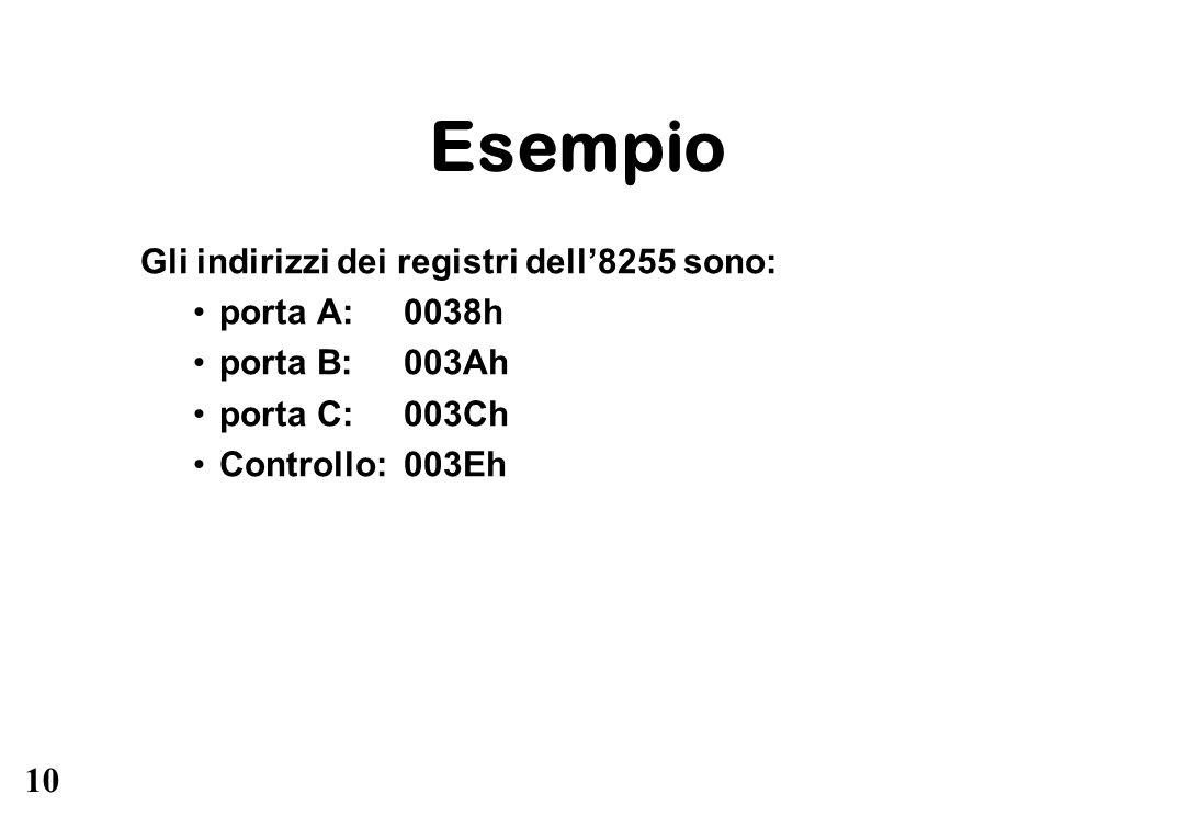 10 Esempio Gli indirizzi dei registri dell'8255 sono: porta A:0038h porta B:003Ah porta C:003Ch Controllo:003Eh