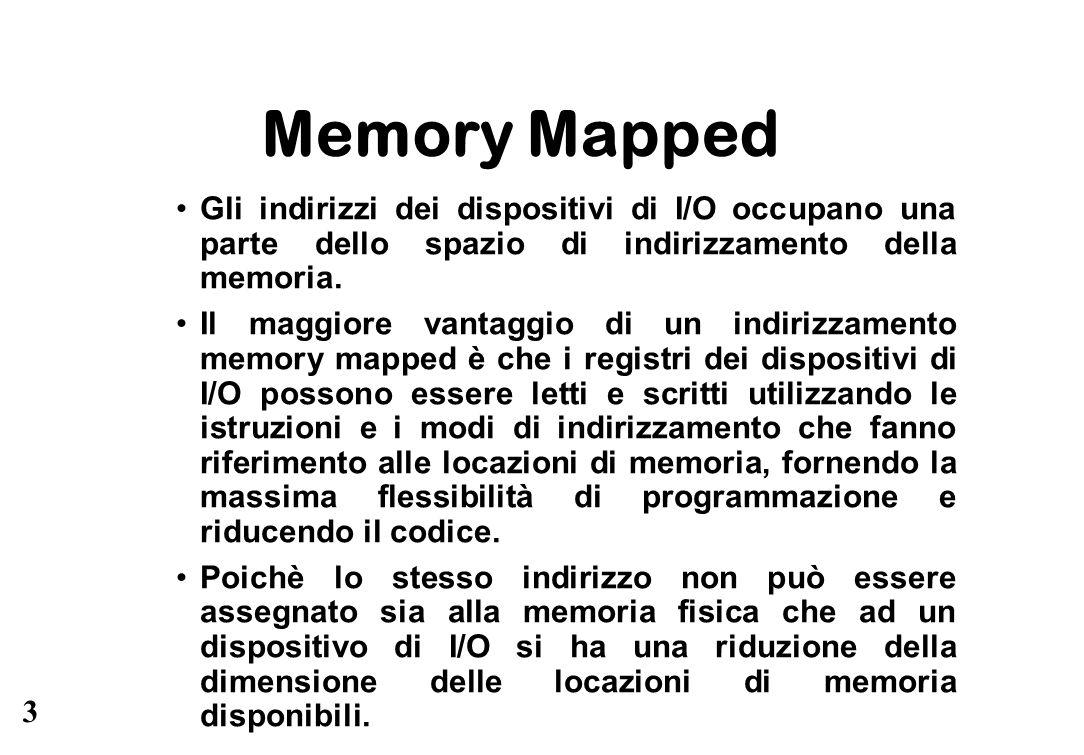 3 Memory Mapped Gli indirizzi dei dispositivi di I/O occupano una parte dello spazio di indirizzamento della memoria. Il maggiore vantaggio di un indi