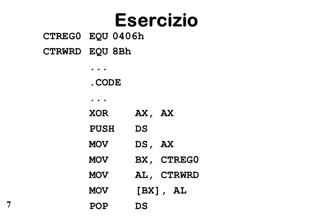 7 Esercizio CTREG0EQU0406h CTRWRDEQU8Bh....CODE... XORAX, AX PUSHDS MOVDS, AX MOVBX, CTREG0 MOVAL, CTRWRD MOV[BX], AL POPDS