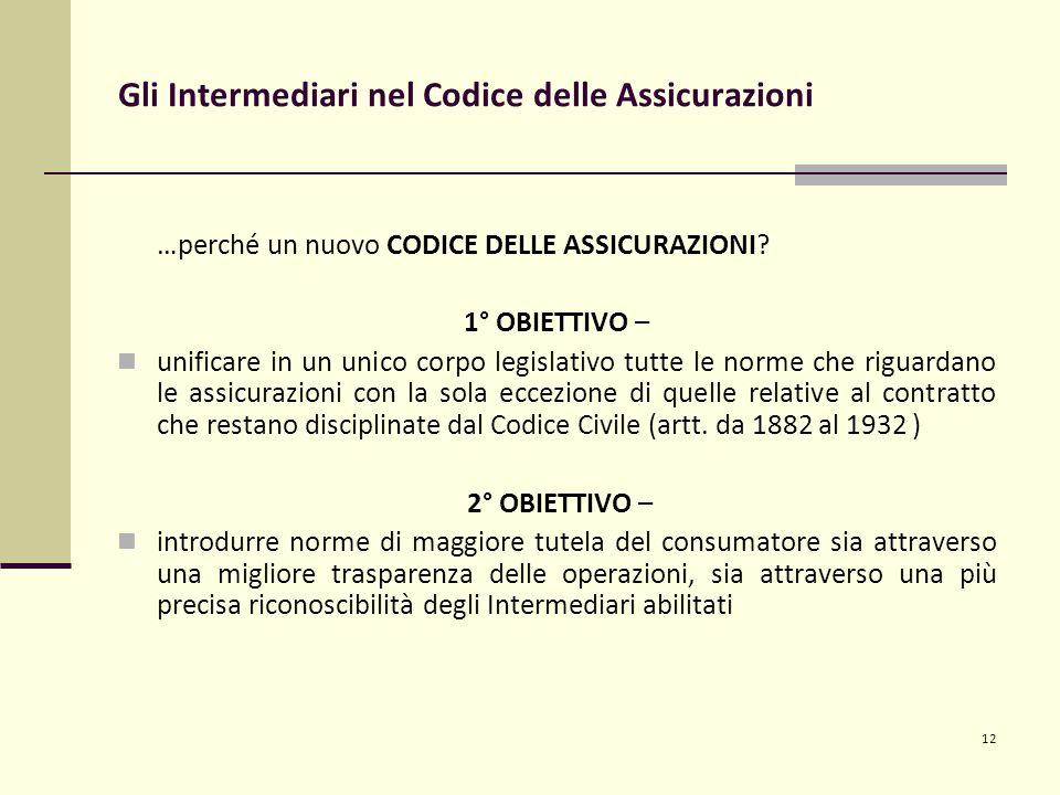 12 Gli Intermediari nel Codice delle Assicurazioni …perché un nuovo CODICE DELLE ASSICURAZIONI.