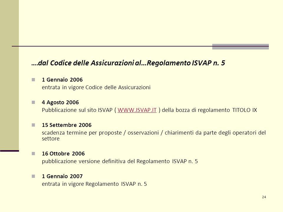 24 …. dal Codice delle Assicurazioni al…Regolamento ISVAP n.
