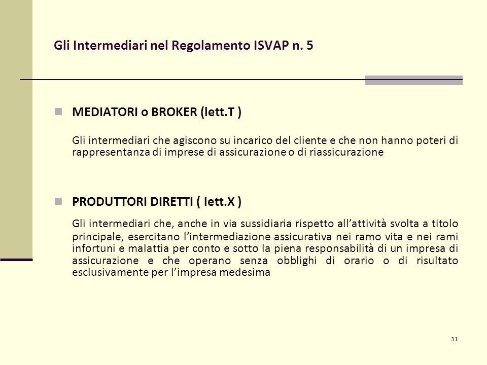 31 Gli Intermediari nel Regolamento ISVAP n. 5 MEDIATORI o BROKER (lett.T ) Gli intermediari che agiscono su incarico del cliente e che non hanno pote