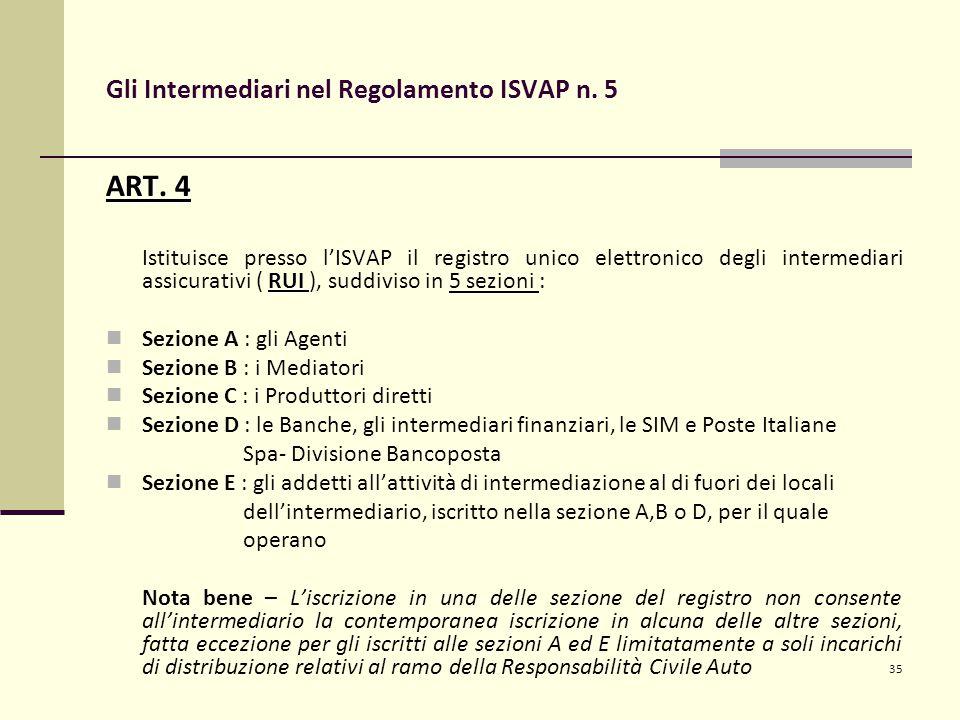 35 Gli Intermediari nel Regolamento ISVAP n. 5 ART. 4 RUI Istituisce presso l'ISVAP il registro unico elettronico degli intermediari assicurativi ( RU