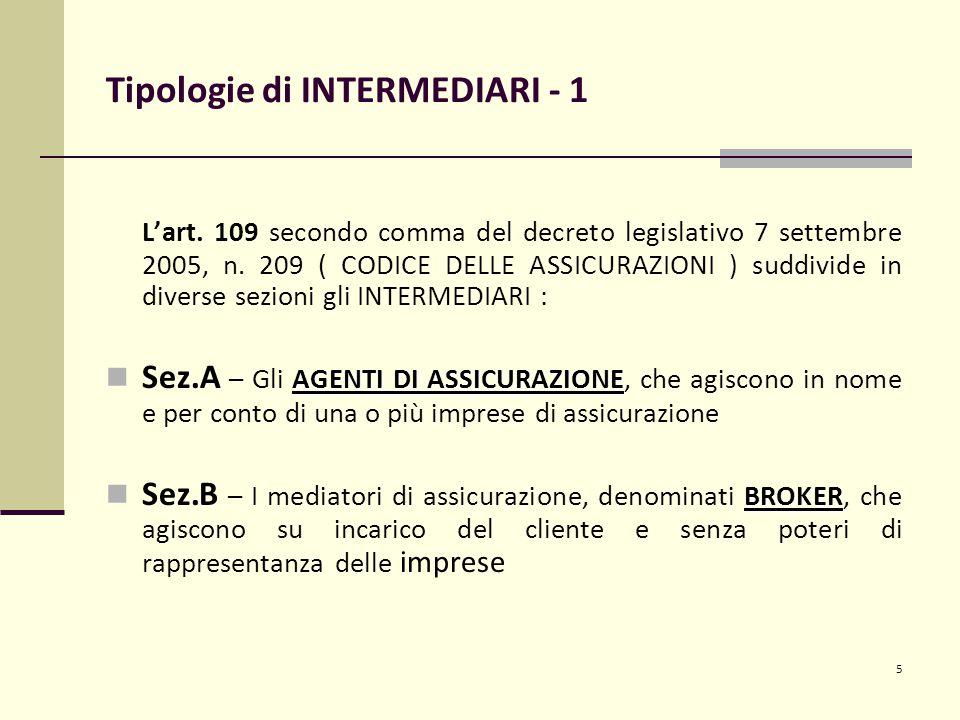 5 Tipologie di INTERMEDIARI - 1 L'art. 109 secondo comma del decreto legislativo 7 settembre 2005, n. 209 ( CODICE DELLE ASSICURAZIONI ) suddivide in