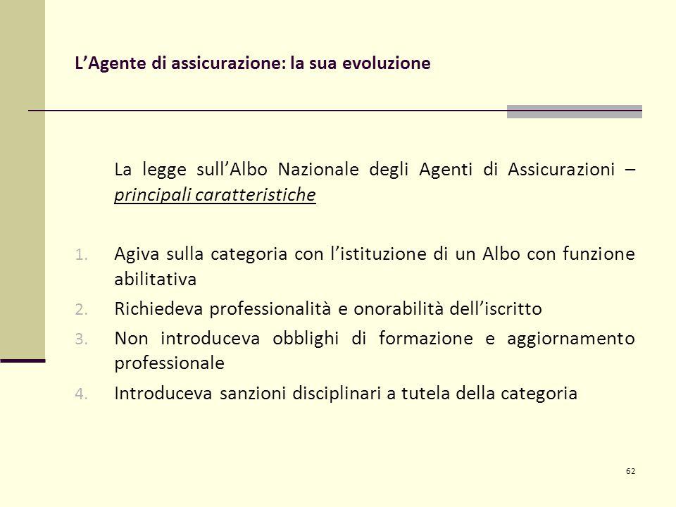62 L'Agente di assicurazione: la sua evoluzione La legge sull'Albo Nazionale degli Agenti di Assicurazioni – principali caratteristiche 1.