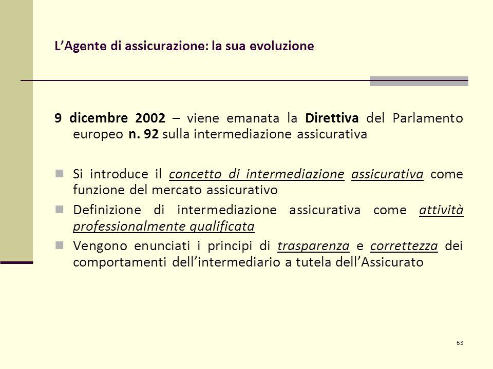 63 L'Agente di assicurazione: la sua evoluzione 9 dicembre 2002 – viene emanata la Direttiva del Parlamento europeo n.