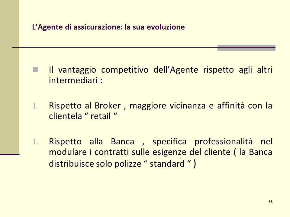 68 L'Agente di assicurazione: la sua evoluzione Il vantaggio competitivo dell'Agente rispetto agli altri intermediari : 1.
