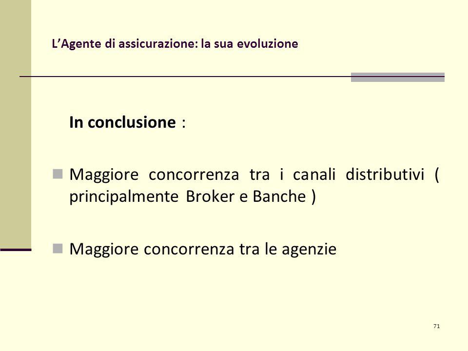 71 L'Agente di assicurazione: la sua evoluzione In conclusione In conclusione : Maggiore concorrenza tra i canali distributivi ( principalmente Broker e Banche ) Maggiore concorrenza tra le agenzie