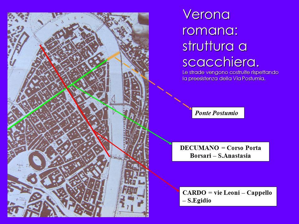 Verona romana: struttura a scacchiera. Le strade vengono costruite rispettando la preesistenza della Via Postumia. DECUMANO = Corso Porta Borsari – S.