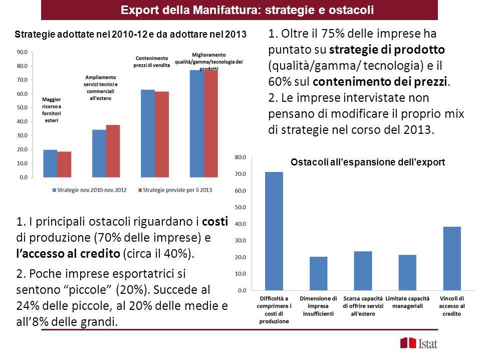 Export della Manifattura: strategie e ostacoli Strategie adottate nel 2010-12 e da adottare nel 2013 1. Oltre il 75% delle imprese ha puntato su strat