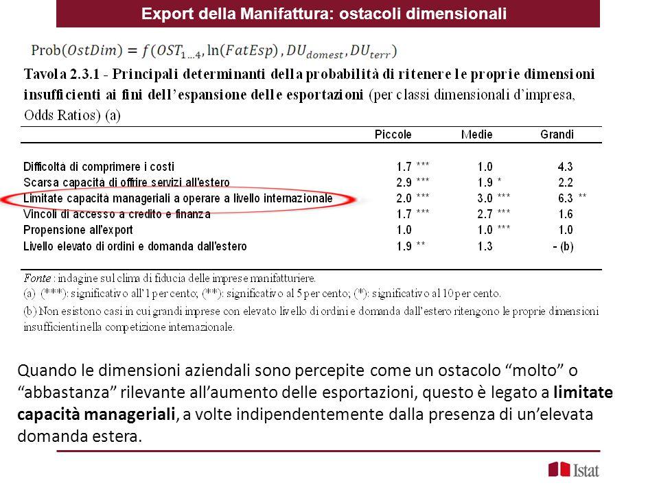 Export della Manifattura: ostacoli dimensionali Quando le dimensioni aziendali sono percepite come un ostacolo molto o abbastanza rilevante all'aumento delle esportazioni, questo è legato a limitate capacità manageriali, a volte indipendentemente dalla presenza di un'elevata domanda estera.