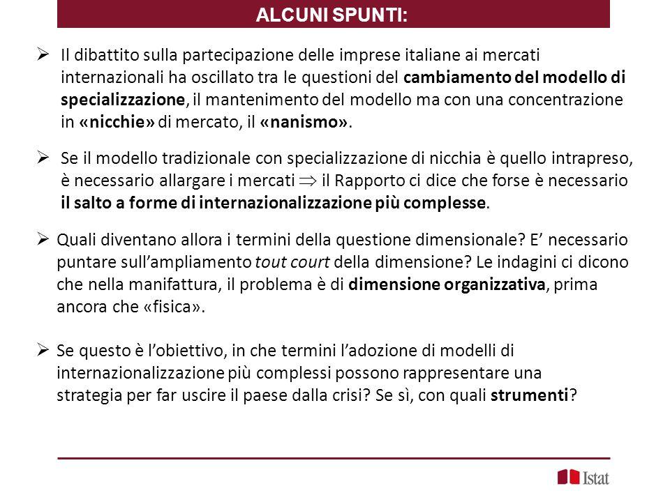  Il dibattito sulla partecipazione delle imprese italiane ai mercati internazionali ha oscillato tra le questioni del cambiamento del modello di specializzazione, il mantenimento del modello ma con una concentrazione in «nicchie» di mercato, il «nanismo».