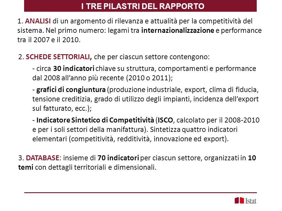 I TRE PILASTRI DEL RAPPORTO 1.
