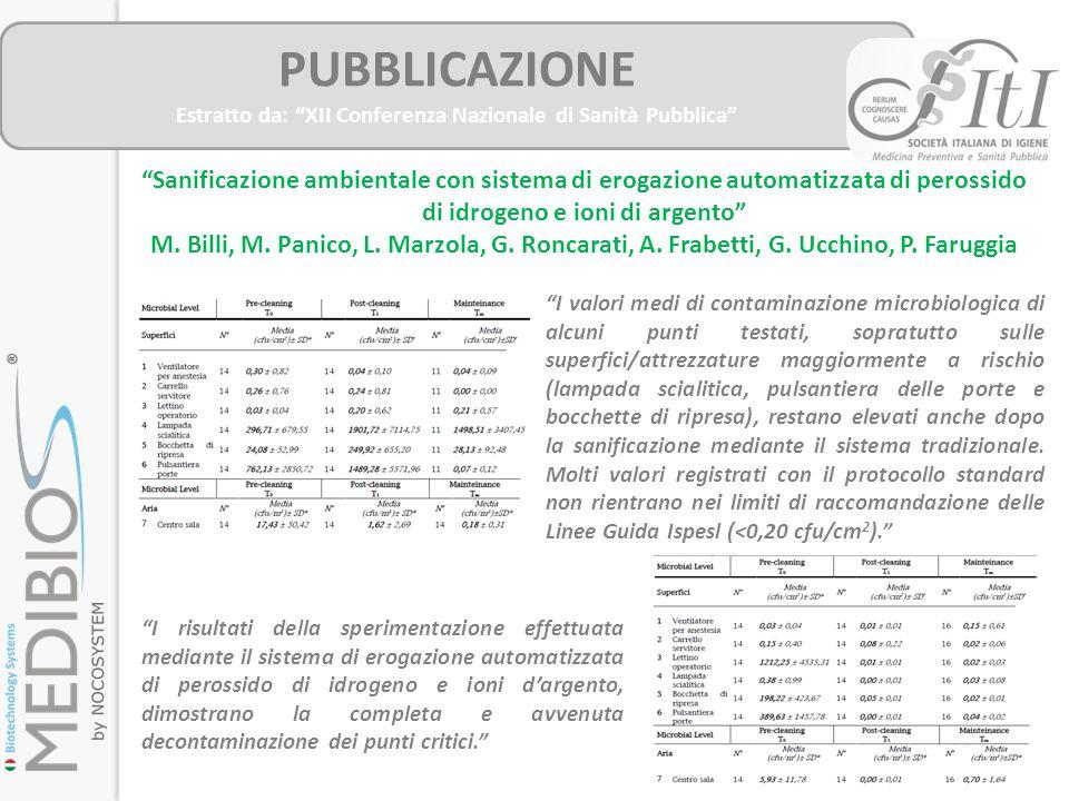 PUBBLICAZIONE Estratto da: XII Conferenza Nazionale di Sanità Pubblica Sanificazione ambientale con sistema di erogazione automatizzata di perossido di idrogeno e ioni di argento M.