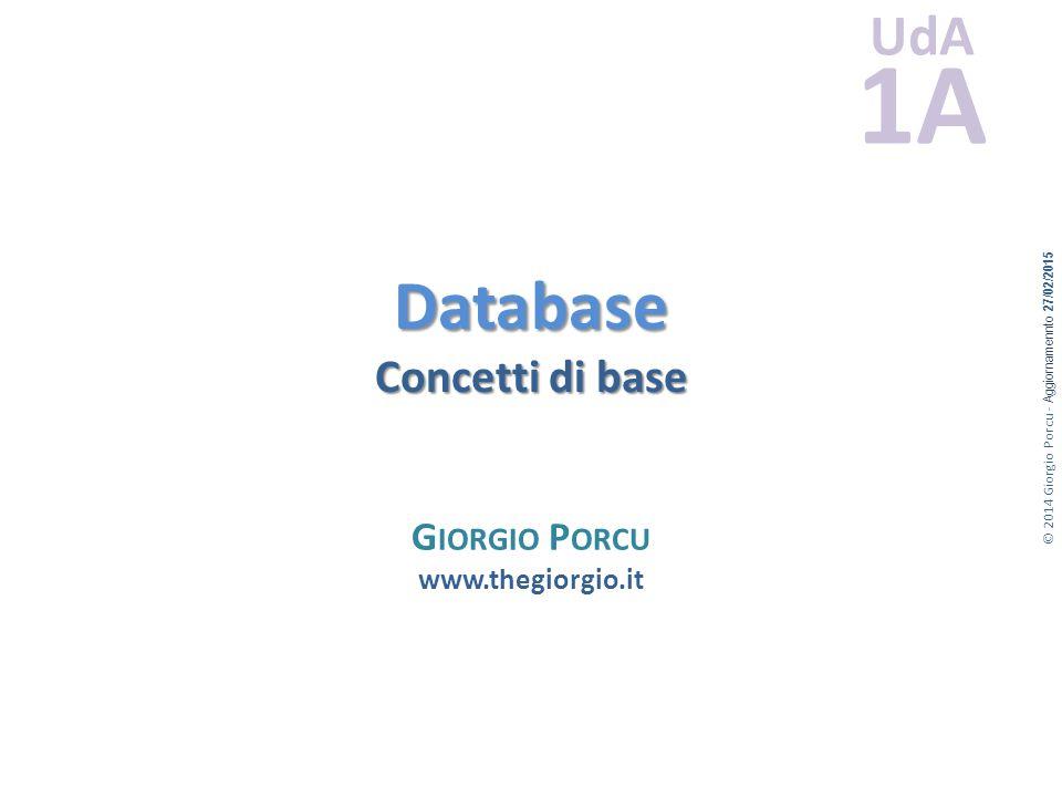© 2014 Giorgio Porcu - Aggiornamennto 27/02/2015 UdA 1A Database Concetti di base G IORGIO P ORCU www.thegiorgio.it