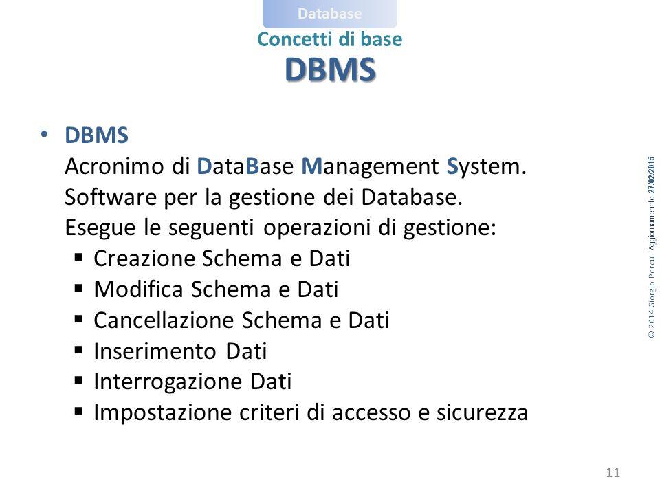 © 2014 Giorgio Porcu - Aggiornamennto 27/02/2015 Database Concetti di base DBMS Acronimo di DataBase Management System.