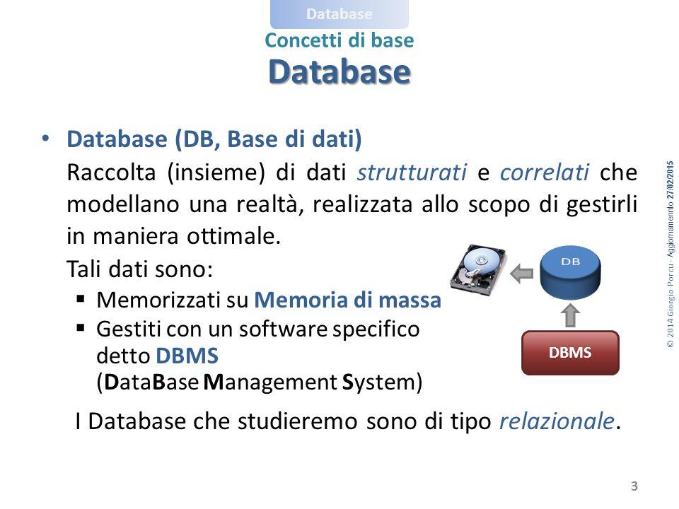 © 2014 Giorgio Porcu - Aggiornamennto 27/02/2015 Database Concetti di base Tabella Il più semplice esempio di Database relazionale è una singola tabella.
