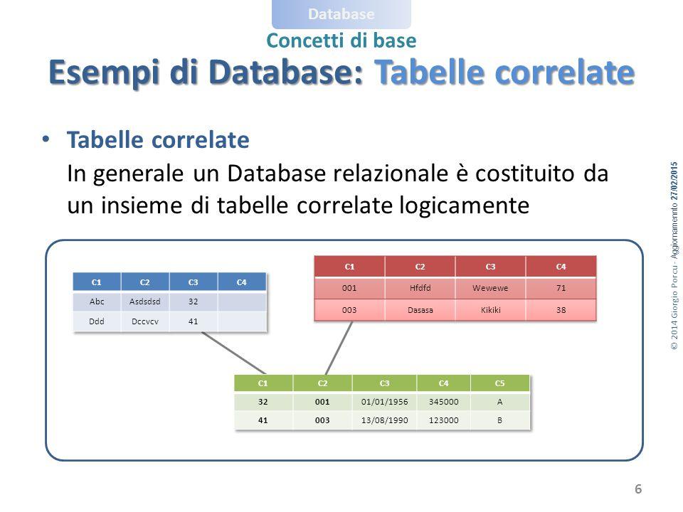 © 2014 Giorgio Porcu - Aggiornamennto 27/02/2015 Database Concetti di base Tabelle correlate In generale un Database relazionale è costituito da un insieme di tabelle correlate logicamente Esempi di Database: Tabelle correlate 6