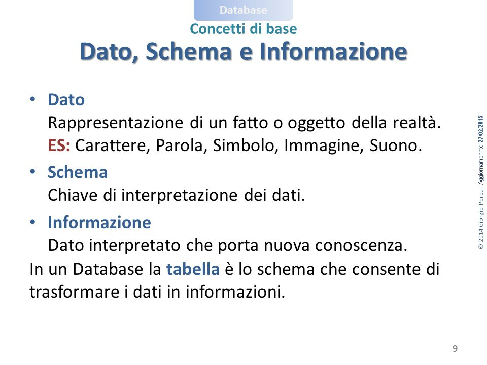 © 2014 Giorgio Porcu - Aggiornamennto 27/02/2015 Database Concetti di base Dato Rappresentazione di un fatto o oggetto della realtà.