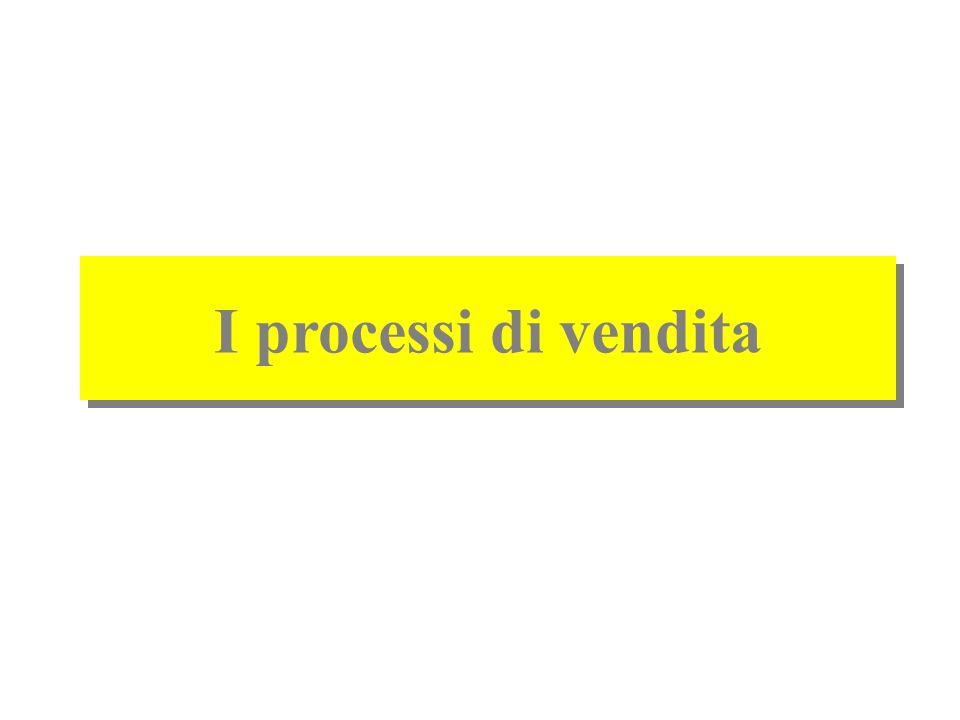 I processi di vendita
