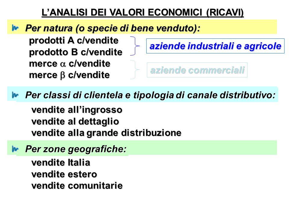 L'ANALISI DEI VALORI ECONOMICI (RICAVI) Per natura (o specie di bene venduto): Per natura (o specie di bene venduto): prodotti A c/vendite prodotto B