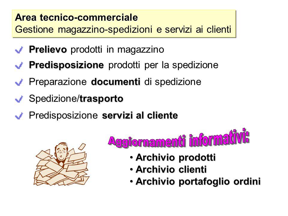 Area tecnico-commerciale Gestione magazzino-spedizioni e servizi ai clienti Area tecnico-commerciale Gestione magazzino-spedizioni e servizi ai client
