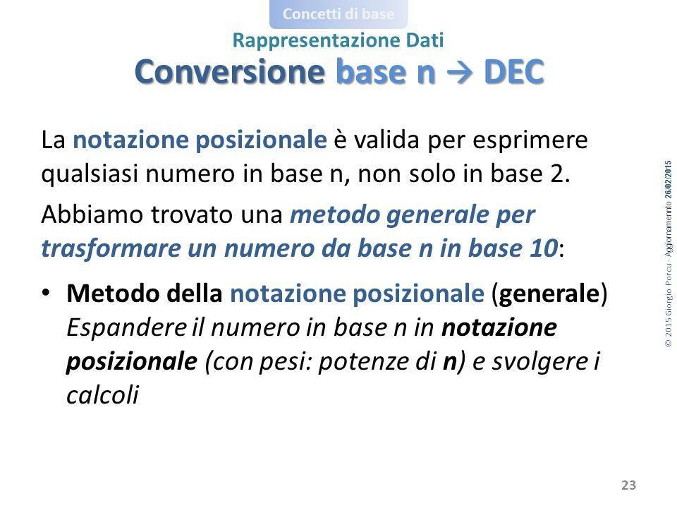 © 2015 Giorgio Porcu - Aggiornamennto 26/02/2015 Concetti di base Rappresentazione Dati La notazione posizionale è valida per esprimere qualsiasi numero in base n, non solo in base 2.