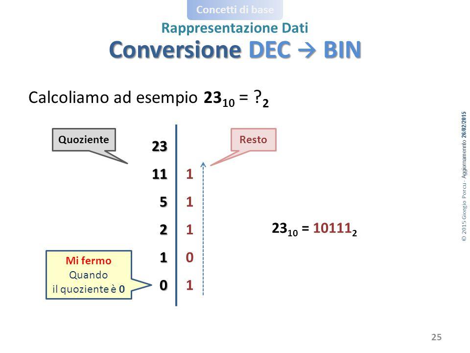 © 2015 Giorgio Porcu - Aggiornamennto 26/02/2015 Concetti di base Rappresentazione Dati Calcoliamo ad esempio 23 10 = .