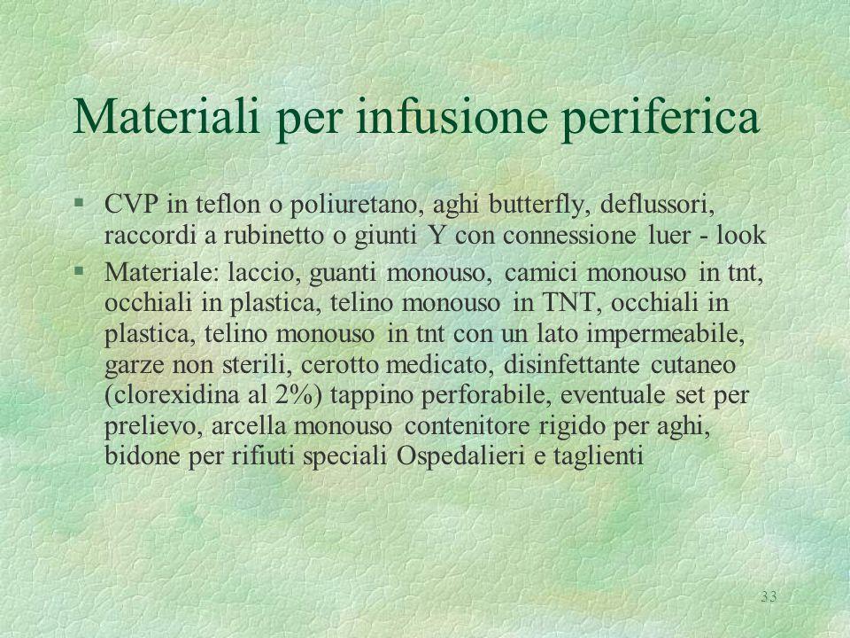33 Materiali per infusione periferica §CVP in teflon o poliuretano, aghi butterfly, deflussori, raccordi a rubinetto o giunti Y con connessione luer -