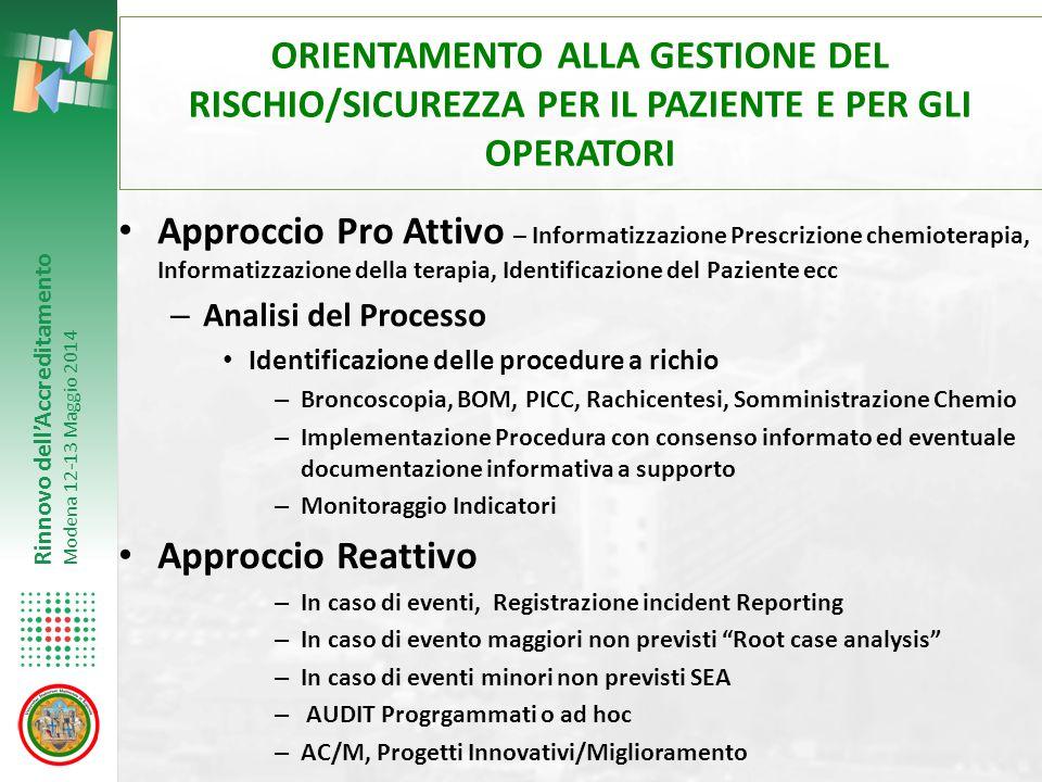 Rinnovo dell'Accreditamento Modena 12-13 Maggio 2014 ORIENTAMENTO ALLA GESTIONE DEL RISCHIO/SICUREZZA PER IL PAZIENTE E PER GLI OPERATORI Approccio Pr