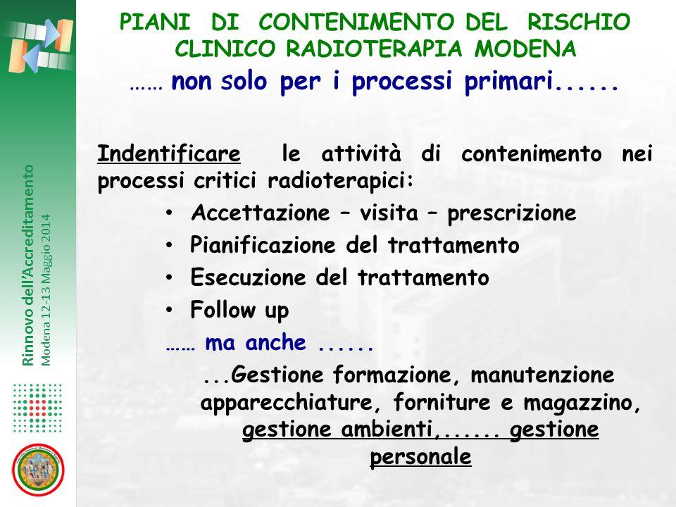 Rinnovo dell'Accreditamento Modena 12-13 Maggio 2014 PIANI DI CONTENIMENTO DEL RISCHIO CLINICO RADIOTERAPIA MODENA …… non solo per i processi primari.