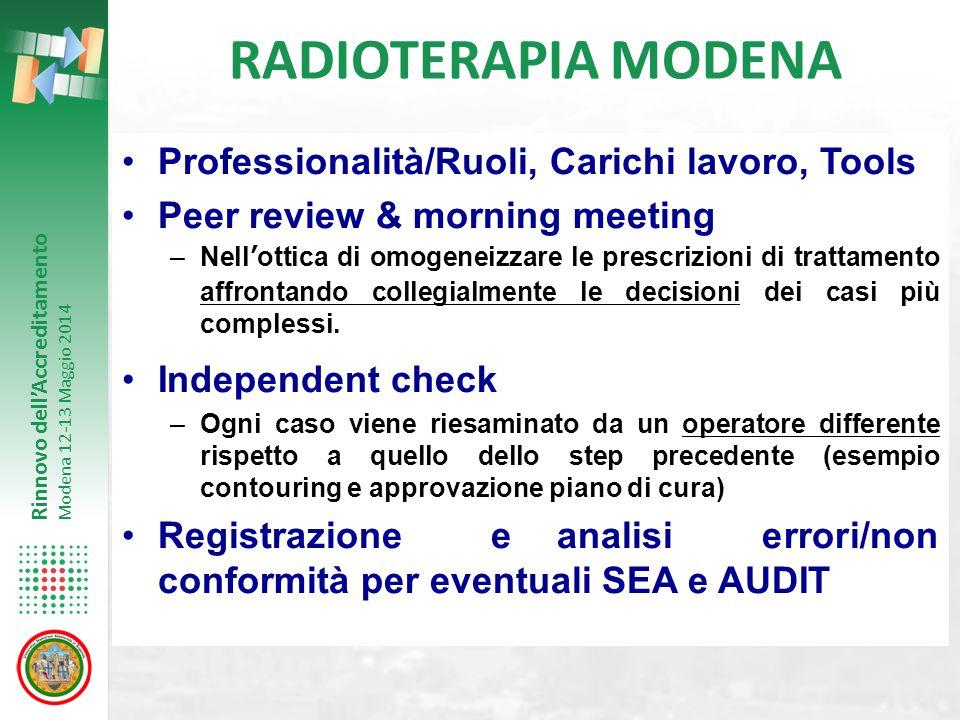 Rinnovo dell'Accreditamento Modena 12-13 Maggio 2014 RADIOTERAPIA MODENA Professionalità/Ruoli, Carichi lavoro, Tools Peer review & morning meeting –N